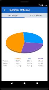 Download Calorie Count 1.29 APK