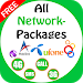All Network Packages Pakistan 2018: