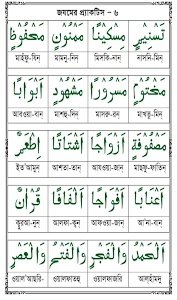 Download Learn Bangla Quran In 27 Hours 2.2 APK
